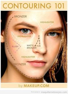 Guía para saber cómo maquillar cada parte de la cara