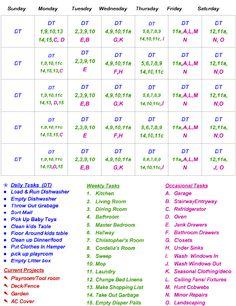 Flylady Cleaning Calendar