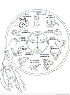 Native American earth astrology image / Horoscope Cafe on imgfave Native American Astrology, Native American Spirituality, Native American Symbols, Native American History, Native American Animals, American Indians, Indian Symbols, Medicine Wheel, Animal Totems