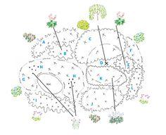 Kukkapenkki puun alle - Kotipuutarha Pergola Patio, Diagram, Map, Garden, Garten, Location Map, Lawn And Garden, Gardens, Maps