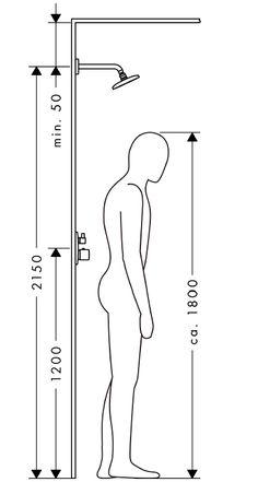 Se para um cara de 1,80 o cano está a 2,15. Para um mais alto com 1,74, podemos colocar o chuveiro na altura de 2m