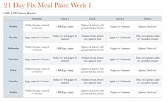 21 Day Fix: Meal Plan