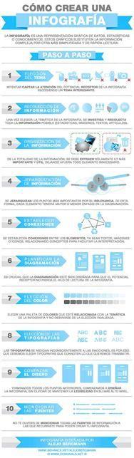 Infografías y competencia digital   Observatorio Tecnológico