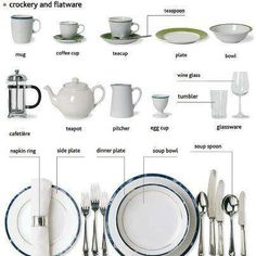 English Vocabuclary - crockery and flatware