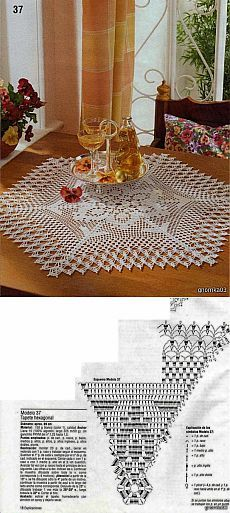 САЛФЕТКА крючком.. Crochet Doily Diagram, Crochet Motifs, Thread Crochet, Crochet Doilies, Crochet Flowers, Crochet Stitches, Crochet Home, Love Crochet, Irish Crochet
