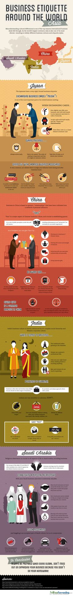 Business Etiquette Around the World (Asia) #infographic