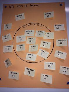 Doelen stellen met de kinderen voor Veilig leren lezen. Hoeveel woorden lees je de volgende keer in 1 minuut? #motiverend