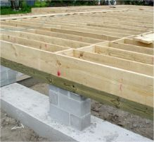 Figure 10 pier or foundation wall options by footing type for Raised foundation types