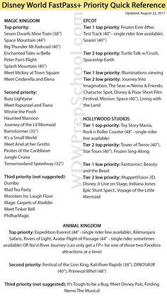 137 best disney world planning info by month images disney world rh pinterest com