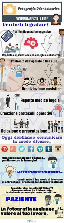 fotografia odontoiatrica | Piktochart Infographic Editor Editor, Infographic, College, Fotografia, Infographics, University, Information Design, Community College