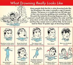 What+Drowning+Looks+Like