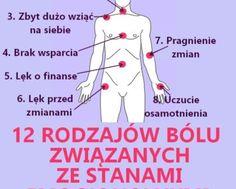 PrzepisyNaZdrowie.pl-bole-a-emocje-12-rodzajow-bolu-zwiazanych-z-emocjami Interesting Information, Health Advice, Healthy Mind, Self Development, Good To Know, Natural Health, Fun Facts, Life Hacks, Health Fitness