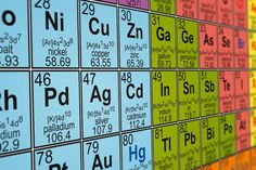 Elements by the Numbers From Hydrogen to Ununoctium