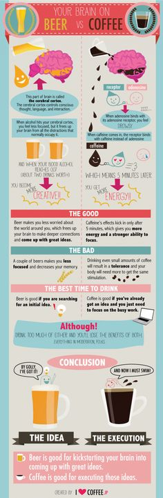 Data Chart : Your Brain on Beer vs. Coffee [Infographic Your Brain on Beer vs. Coffee Sharing is caring, don't forget to share this infographic ! Essen Tattoos, Coffee Infographic, Creative Infographic, Alcohol, How To Make Beer, I Love Coffee, Coffee Works, Best Beer, Your Brain