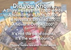 Interesting Facts about Writing