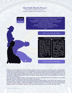 Salat_Positions_and_Prayers_-_transparent_background_-_RGB.jpg (2550×3300)