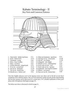 Kabuto termonology. The Watanabe Art Musuem Samurai Armour CollectionVolume I ~ Kabuto & Mengu - Trevor Absolon - Google Books