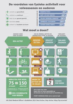 Infographic over de voordelen van fysieke activiteit