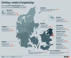 DEMOGRAFI GRAFIK Langtidsledigheden styrtdykker i yderområder | Valg2015 | DR