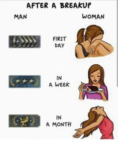 When a gamer breakup