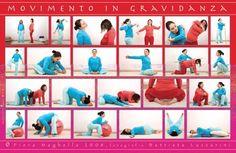 Movimento in gravidanza - Poster
