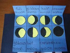 Moon Phases Lapbook - Create a lapbook as part of this Moon Phases Unit Study with hands-on activities for children  http://www.squidoo.com/moon-phases