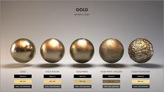 ゴールドの質感
