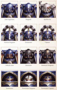 Warhammer 40000,warhammer40000, warhammer40k, warhammer 40k, ваха, сорокотысячник,фэндомы,Ultramarines,Ультрамарины,Space Marine,Adeptus Astartes,Imperium,Империум,Primarchs,Roboute Guilliman,Horus Heresy,Ересь Хоруса