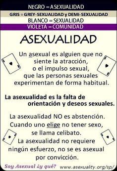 Significado de la bandera asexual definition