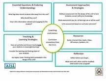 The Odyssey Ubd Unit Plan  Language Arts    Ela