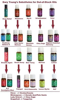 Young Living Essential Oils: Gary Young Suggestions for Out of Stock Oils Substitute