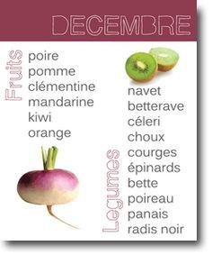 Les fruits et légumes du mois de décembre
