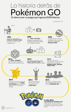 Conoce la historia que hay detrás de grandes marcas y empresas, los errores y aciertos que han cometido sus fundadores y cómo han alcanzado el éxito.