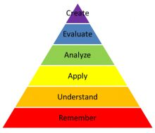 Bloom Bloom's Taxonomy, Critical Thinking, Teaching Resources, How To Apply, How To Plan, School, Learning