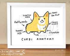 corgi anatomy Card or Artprint by PaperPlants on Etsy