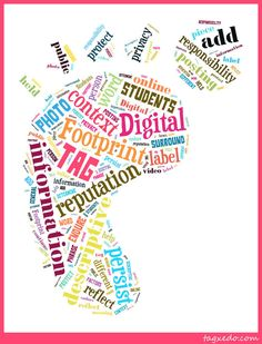 """Create your own digital """"footprint"""" with important vocabulary using Tagxedo."""