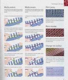 tricotin g ant quelques mod les faciles et rapides r aliser tutoriel en pdf couture et. Black Bedroom Furniture Sets. Home Design Ideas