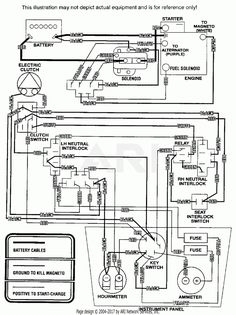 New Vw Golf 4 Central Locking Wiring Diagram #diagram #