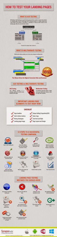 Test your website landing page