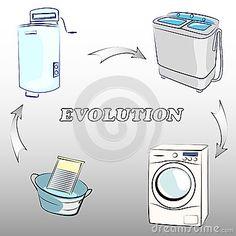 Simple illustration washing evolution