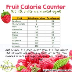 Fruit calorie counter. #weightloss #weightlosstips