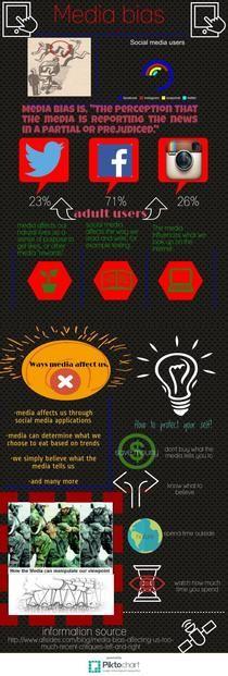 hayden.medlin1     Piktochart Infographic Editor