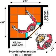 Corner Pantry Cabinet, Corner Kitchen Pantry, Kitchen Pantry Design, Kitchen Pantry Cabinets, Pantry Storage, Diy Kitchen, Kitchen Storage, Corner Cabinets, Cabinet Space