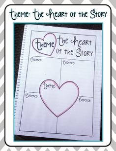 Interactive Reader's Response Notebook pages