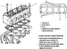 1997 Buick Riviera 3.8L FI OHV 6cyl Repair Guides
