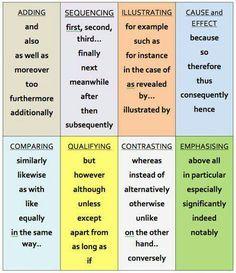 english lesson...