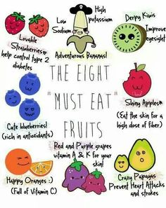 Must Eat Fruits!!
