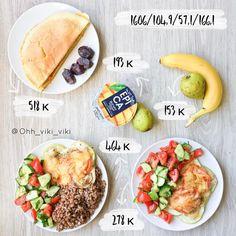 Меню на 1600 ккал🙌 Буду благодарна сердечку💙 _____ 🌱 Завтрак - Овсяноблин (два яйца, молоко 2,5% 30 гр, мука овсяная 30 гр, соль) Всё… Healthy Recepies, Healthy Menu, Healthy Dishes, Healthy Meal Prep, Healthy Eating, Clean Eating Recipes, Raw Food Recipes, Proper Nutrition, Frugal Meals