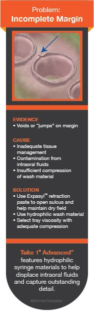 "Got incomplete margins? Check out these tips to avoid voids or ""jumps"" on margin. #DentalImpression #DentalTips"
