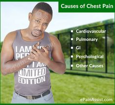 Palpitations Causes and Symptoms